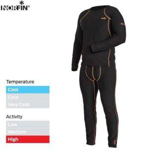 Costum Termic Norfin Thermo Line 2 L
