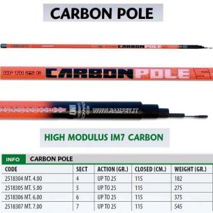 Varga Lineaeffe Tele Carbon 5m 25g
