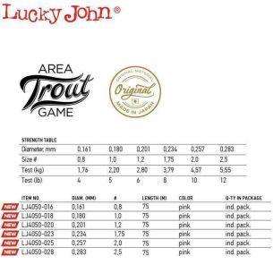 Fir Fluorocarbon Lucky John Trout Area Game 75m (Roz) 0.23mm